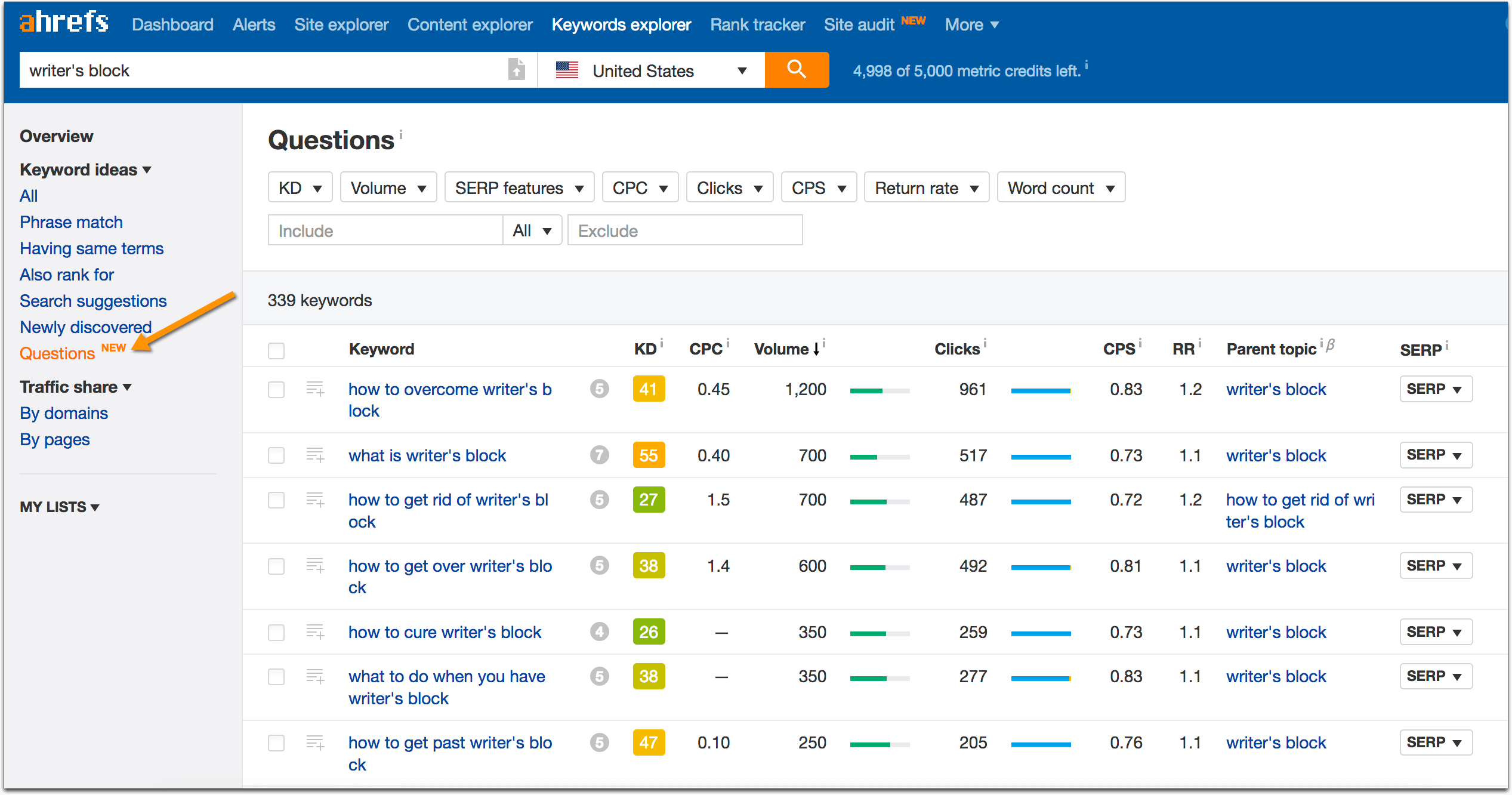 Ahrefs questions
