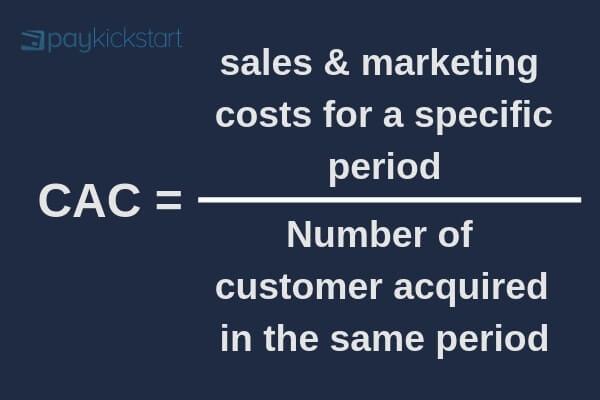 CAC calculation