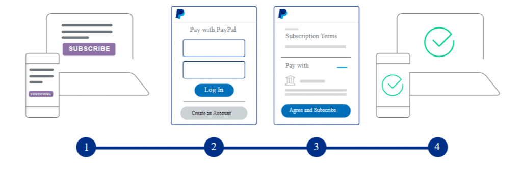 Set Up Recurring Payments in PayPal the Right Way